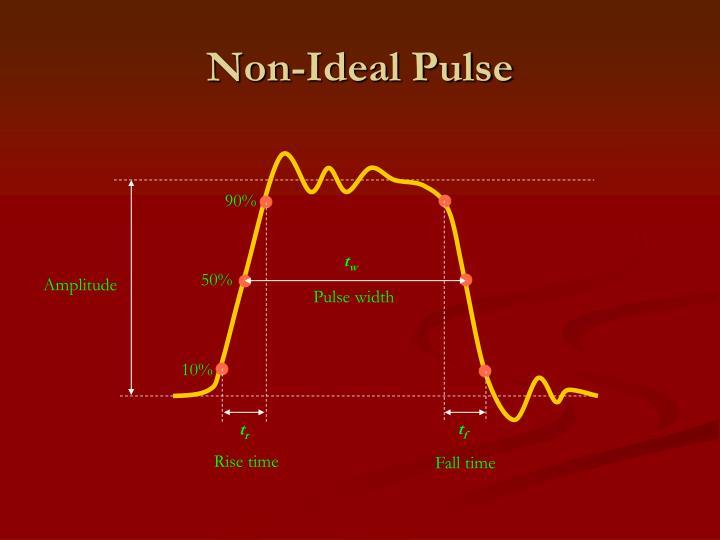 Non-Ideal Pulse