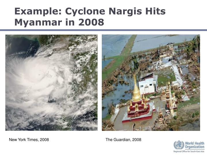 Example: Cyclone Nargis Hits Myanmar in 2008