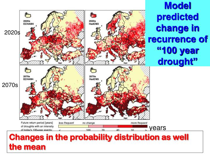 "Model predicted change in recurrence of ""100 year drought"""