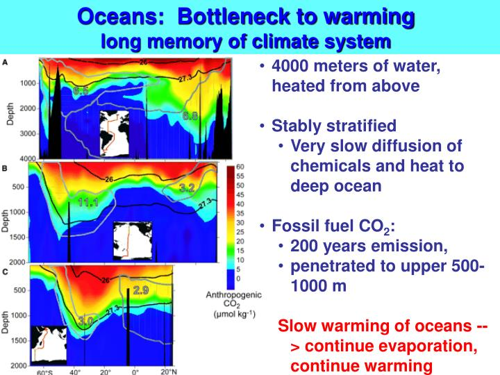 Oceans:  Bottleneck to warming