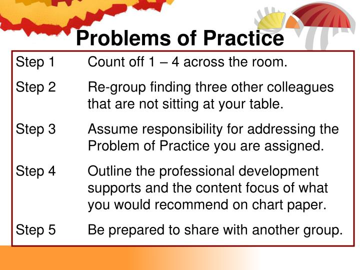 Problems of Practice