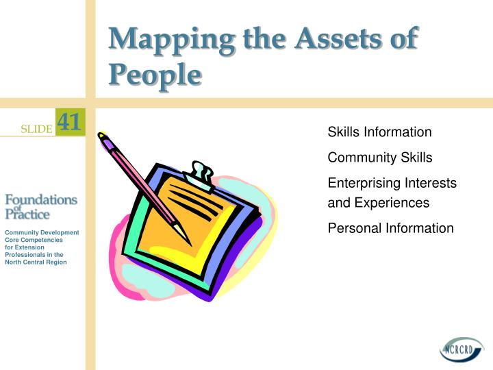 Mapping the Assets of People