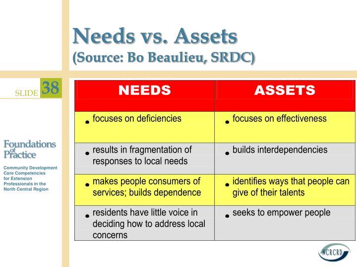 Needs vs. Assets