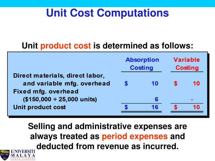 unit variable costs The per-unit contribution margin for a product is the difference between the  product's selling price and the per-unit variable costs necessary to.
