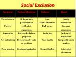 social exclusion1