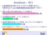 anneliese 51