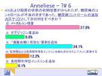 anneliese 61