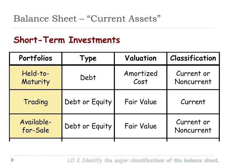 """Balance Sheet – """"Current Assets"""""""