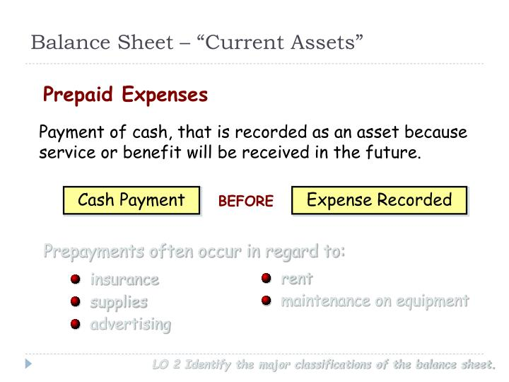 "Balance Sheet – ""Current Assets"""