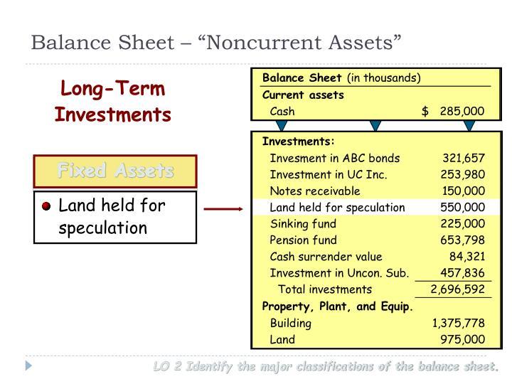 """Balance Sheet – """"Noncurrent Assets"""""""