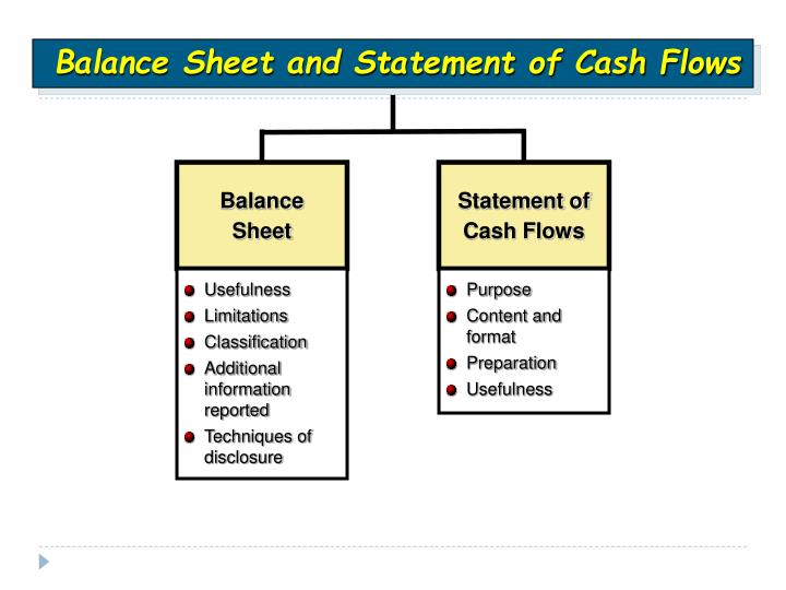 Balance Sheet and Statement of Cash Flows