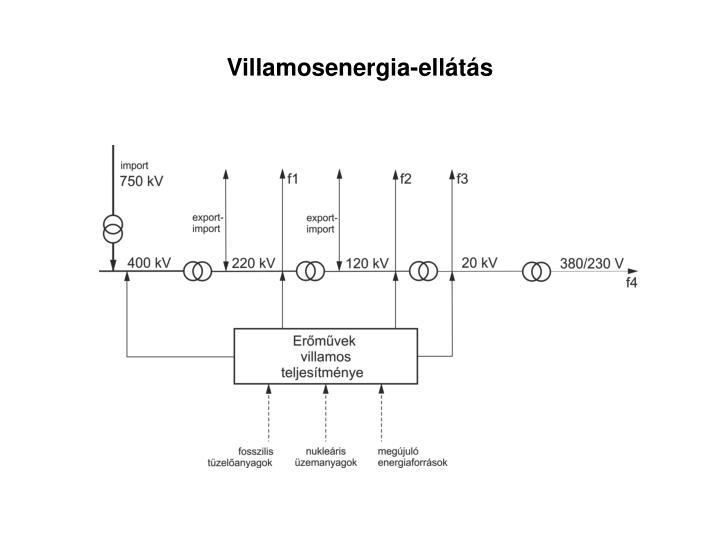 Villamosenergia-ellátás