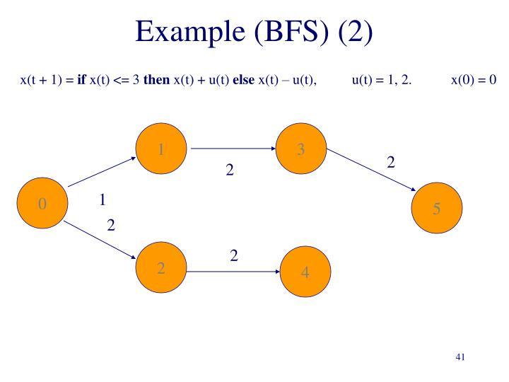 Example (BFS) (2)