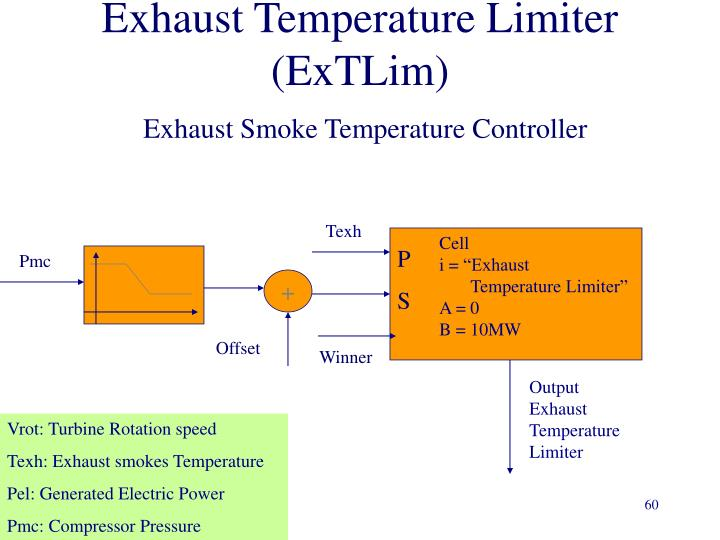 Exhaust Temperature Limiter