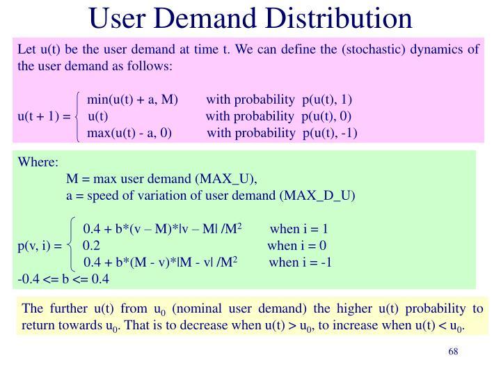 User Demand Distribution