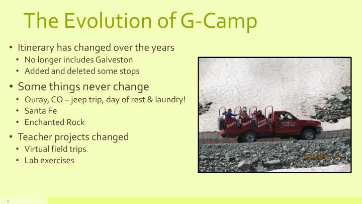 The Evolution of G-Camp