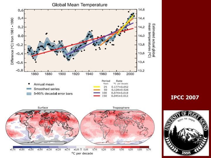 IPCC 2007