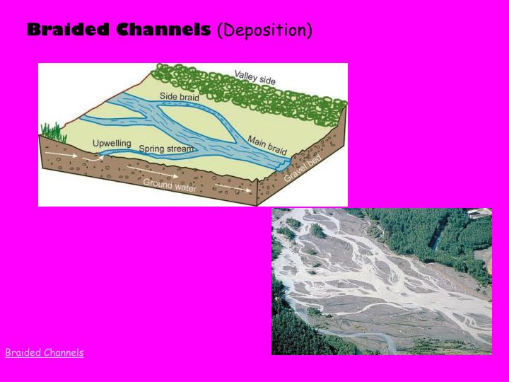 PPT - Revision ~ River Environments PowerPoint ...