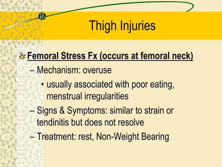 Thigh Injuries