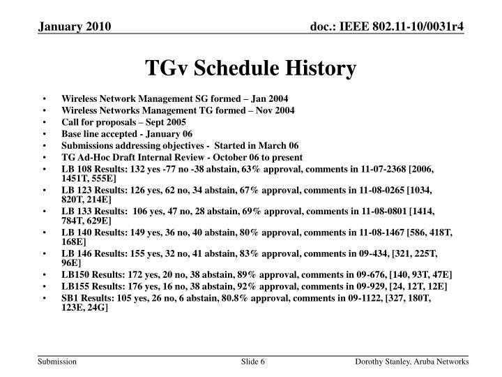 TGv Schedule History