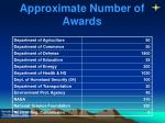 approximate number of awards