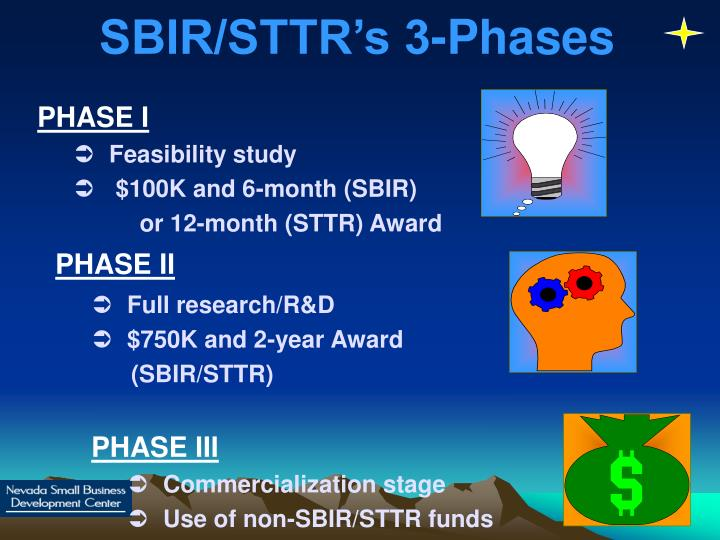 SBIR/STTR's 3-Phases