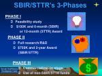sbir sttr s 3 phases