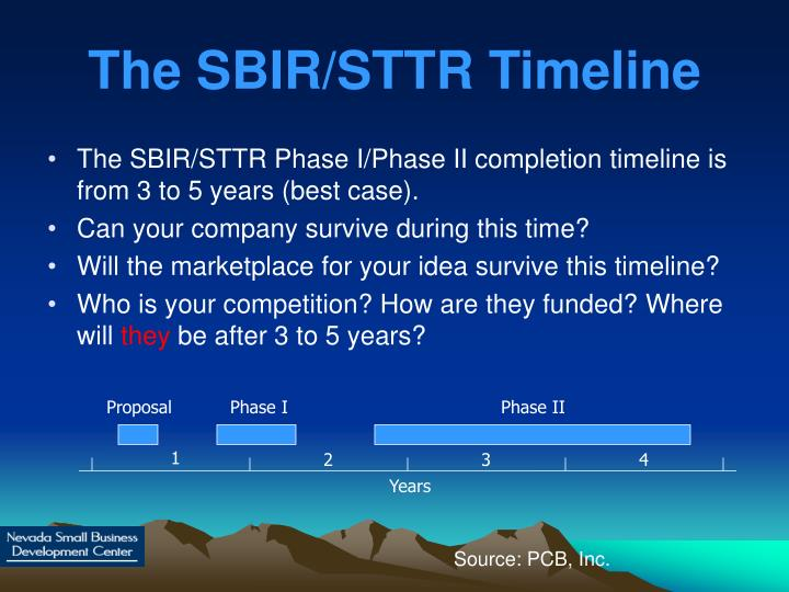 The SBIR/STTR Timeline