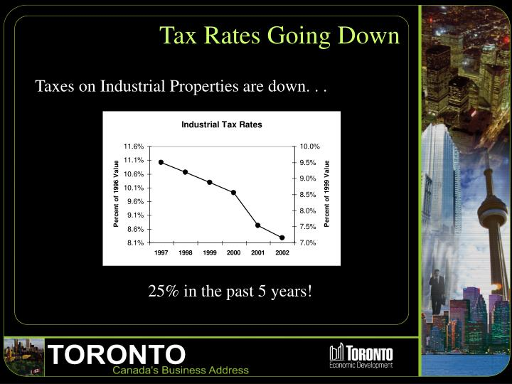 Tax Rates Going Down