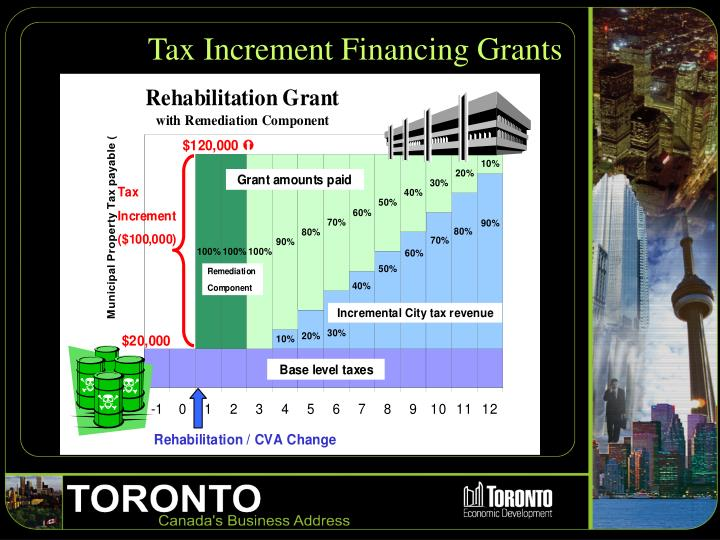 Tax Increment Financing Grants