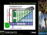 tax increment financing grants