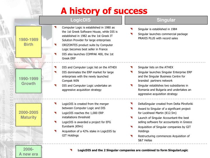 A history of success