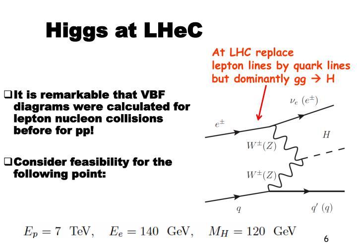 Higgs at LHeC