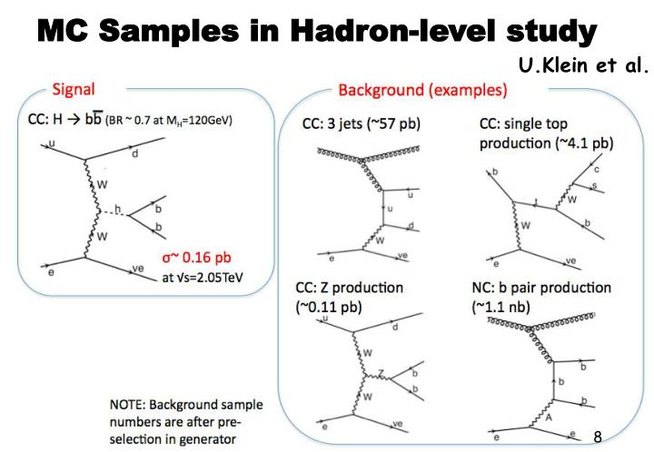 MC Samples in Hadron-level study