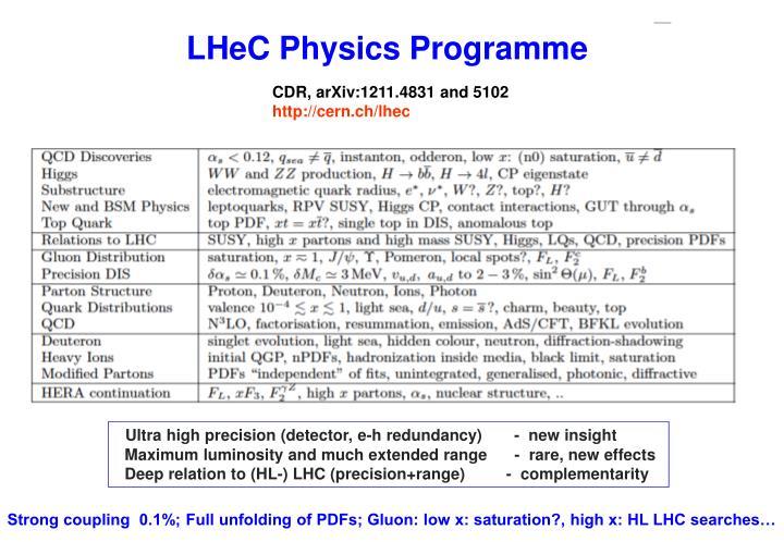 LHeC Physics Programme