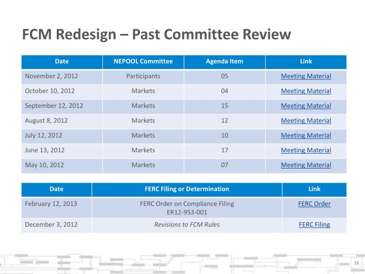 FCM Redesign – Past Committee Review