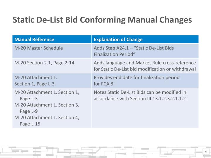 Static De-List Bid Conforming Manual Changes