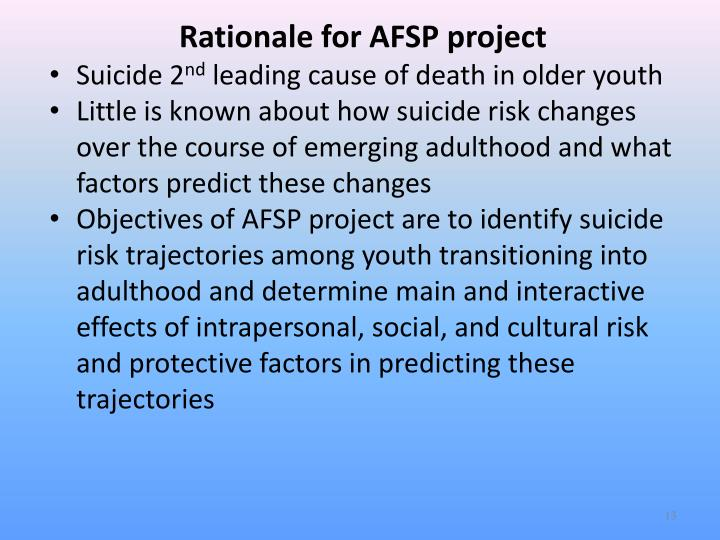 Rationale for AFSP project