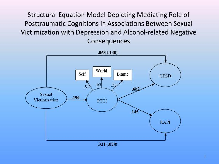 Structural Equation Model Depicting Mediating Role of Posttraumatic Cognitions in Associations Between Sexual Victimization with Depression and Alcohol-related Negative Consequences