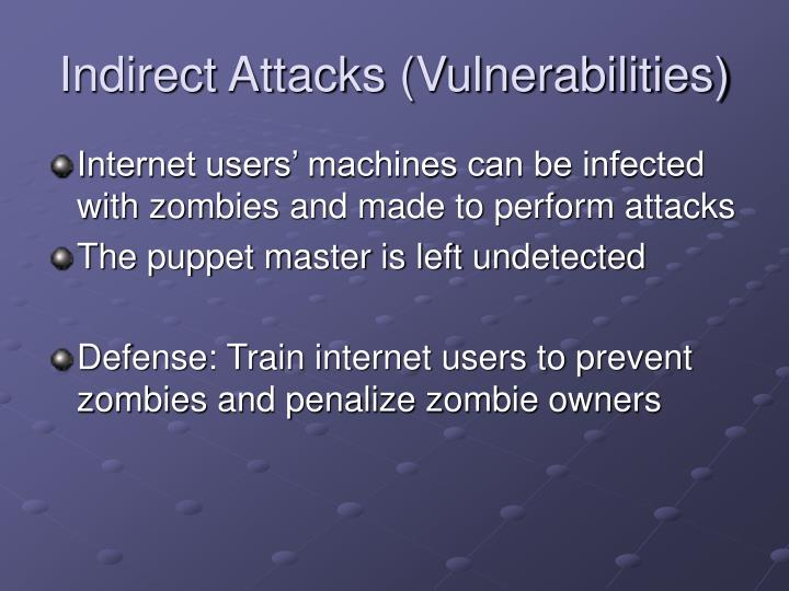 Indirect Attacks (Vulnerabilities)