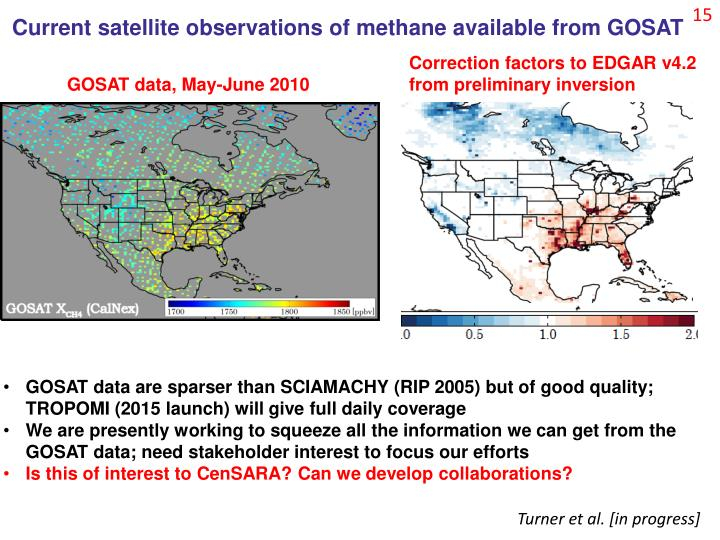 Current satellite observations of methane available from GOSAT
