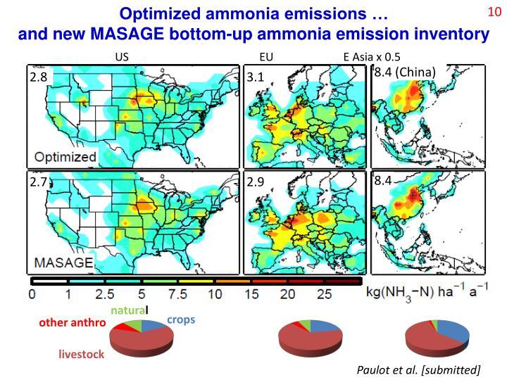 Optimized ammonia emissions …