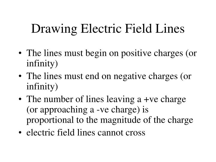 Drawing Electric Field Lines