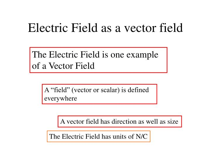 Electric Field as a vector field