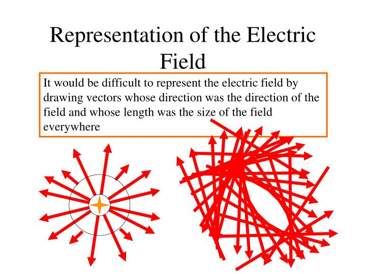 Representation of the Electric Field