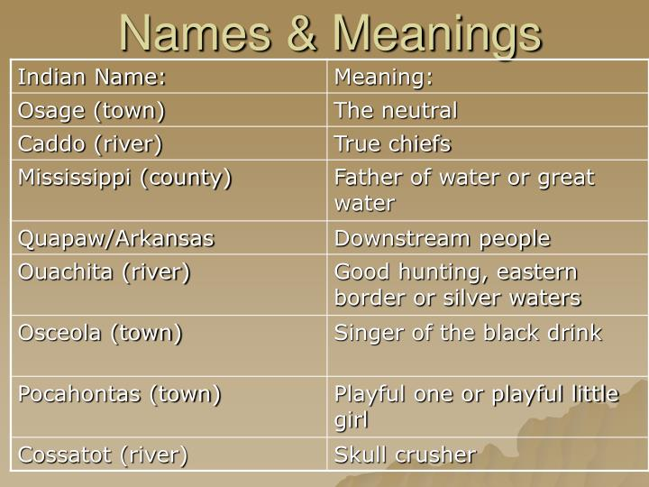 Names & Meanings