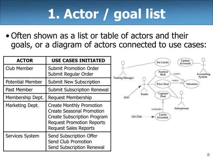1. Actor / goal list