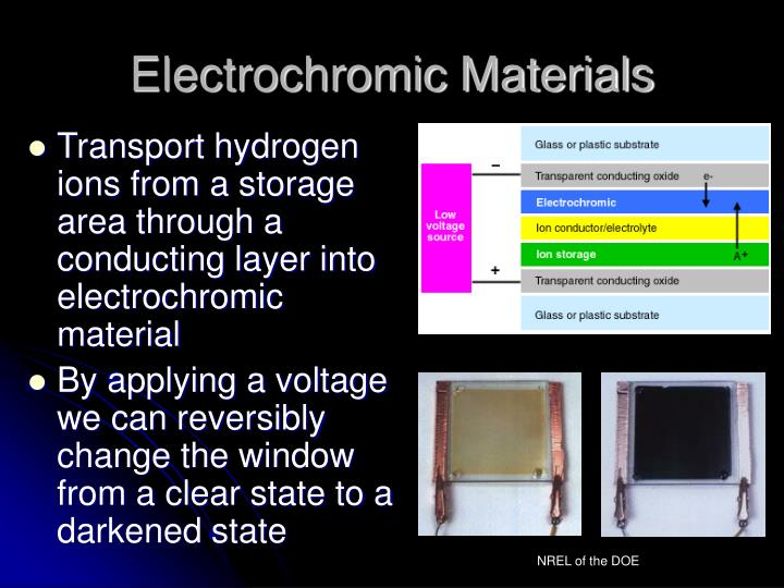 Electrochromic Materials