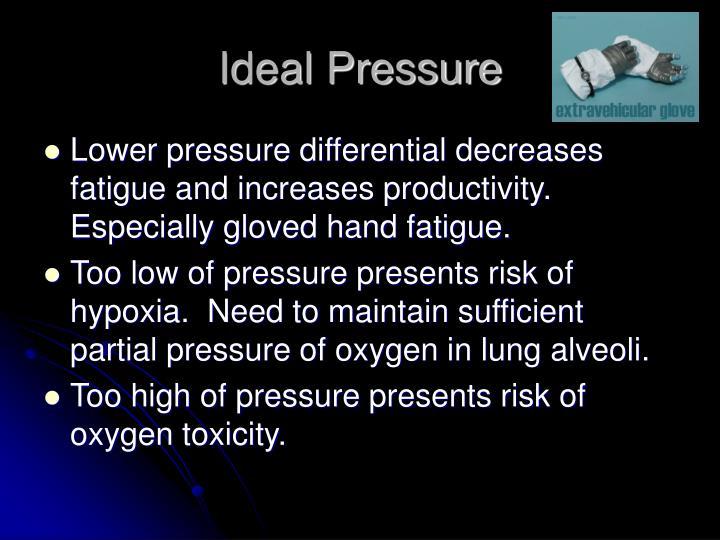 Ideal Pressure