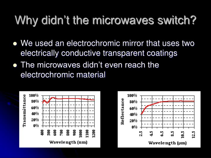 Why didn't the microwaves switch?